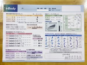 体成分分析装置 InBodyが1回100円!浦和西体育館に導入されていました。